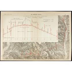 1913 - Chemin de fer des...