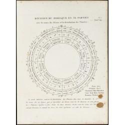 1822 - Division du...