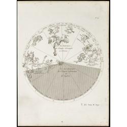 1822 - Gravure sur...