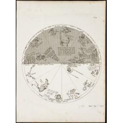 1822 - Carte du ciel de la...