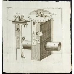 1777 - Quart de cercle