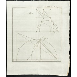 1777 - Construction de...