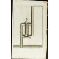 1777 - Mécanique d'une pompe