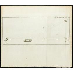 1777 - Horloge solaire -...
