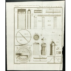 1777 - Science de la...
