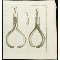 1777 - Instruments pour...