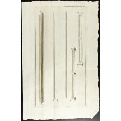 1777 - Machine à mesurer la...