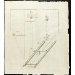 1777 - Méridienne de...