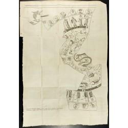 1777 - planisphère de...