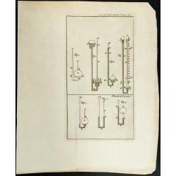 1777 - Baromètre -...