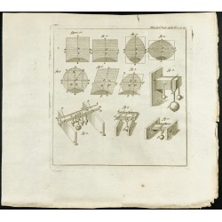 1777 - Résistances des...