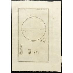 1777 - Taches solaires