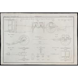 1850 - Canons & artillerie