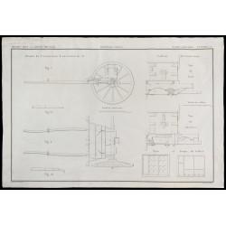 1850 - Plan de canon militaire