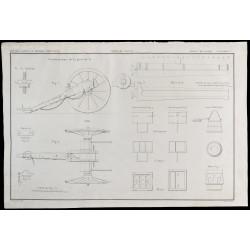 1850 - Plan de canon...