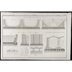 1850 - Murs de quai de...