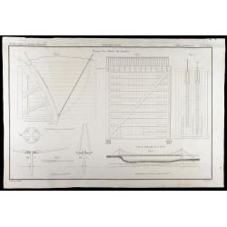 1850 - Portes des docks de...