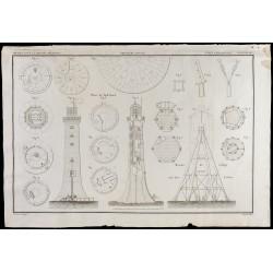 1850 - Phare de Bell-Rock