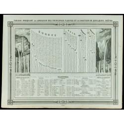 1846 - Fleuves et chutes d'eau