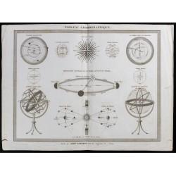 1845 - Tableau cosmographique