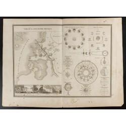1840 - Géographie et...