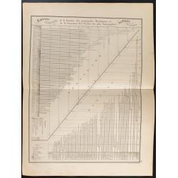 1840 - Montagnes et Fleuves