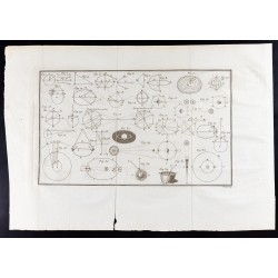 1785 - Grande gravure...