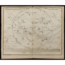 1776 - Carte ancienne céleste