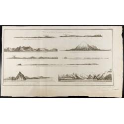1785 - Vues de la côte...