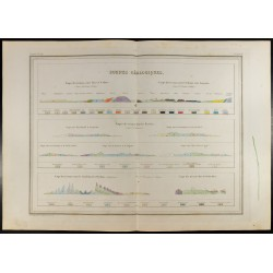 1846 - Coupes géologiques