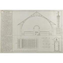 1805 - Plan d'un manège...