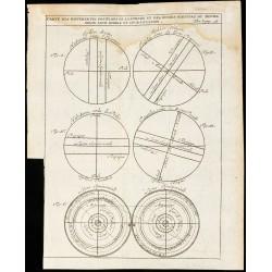 1723 - Gravure sur les...