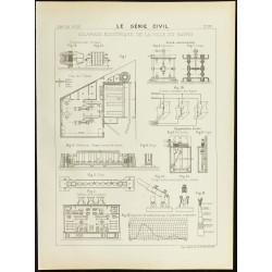 1892 - Éclairage électrique...