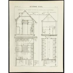 1892 - Installations des...
