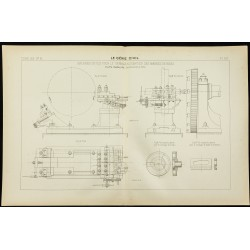 1892 - Tournage automatique...