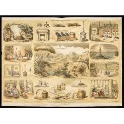 1853 - Chauffage et...
