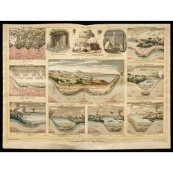 1853 - Géologie (Lithographie)