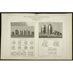 1891 - Projectiles sur...