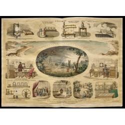 1853 - L'électricité...