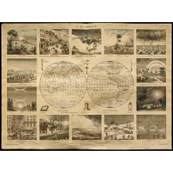 1853 - La météorologie...