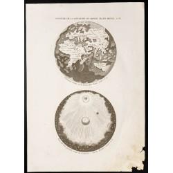 1844 - Création du monde