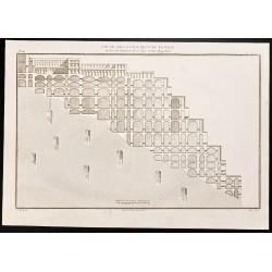 1844 - Fondations du Temple