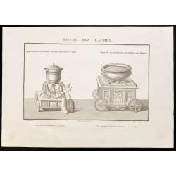 1844 - Lavoirs du Temple de...
