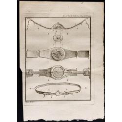 1787 - Ceinture pour hernie...