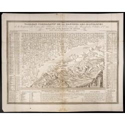 1850 - Tableau comparatif...
