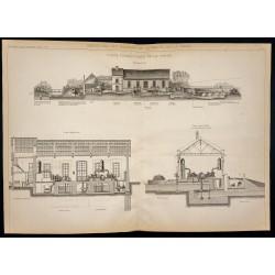 1882 - Usine hydraulique de...