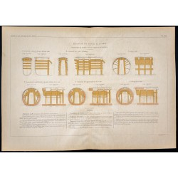 1882 - Aqueduc de la Vanne