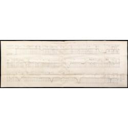 1882 - Profil en long de...