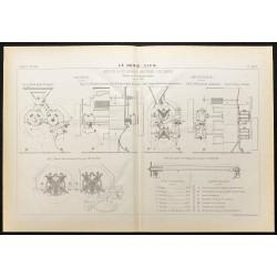 1884 - Moulins à cylindre