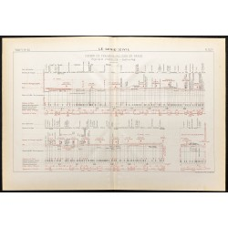 1884 - Profil d'un projet...